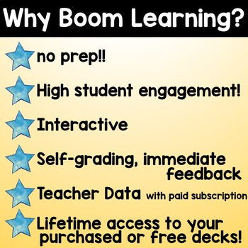 Multiplication Facts 0-9 Boom Cards