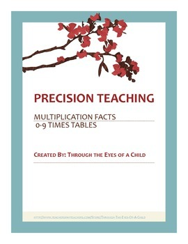 Multiplication Facts 0-9 Precision Teaching Data