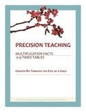 Multiplication Facts 0-9 Precision Teaching Data