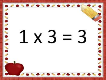 Multiplication Facts 0 to 12 PowerPoint Presentation