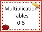 Multiplication Facts 0 to 5  PowerPoint Presentation
