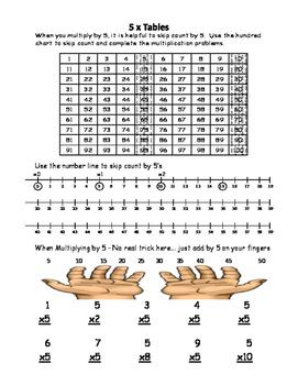 Multiplication Facts (1-11) Mental Math Skill Builders