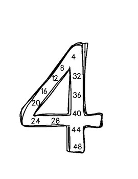 Multiplication Facts 1-12