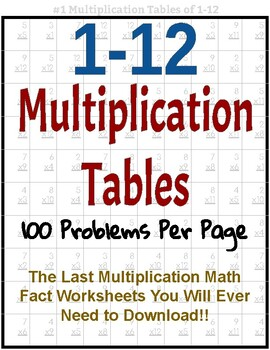 Multiplication Facts 1-12 Worksheets (Time Tests)