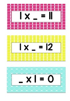 Multiplication Facts (1s) Flashcards