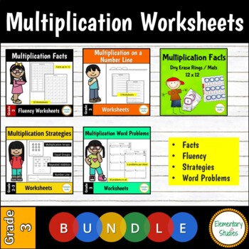 Multiplication Facts Worksheets | Distance Learning