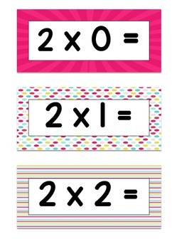 Multiplication Facts (2s) Flashcards