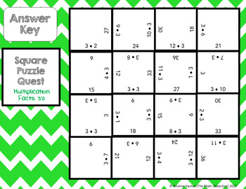 Multiplication Facts: 3's - Square Puzzle Quest
