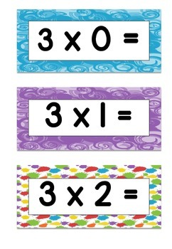 Multiplication Facts (3s) Flashcards