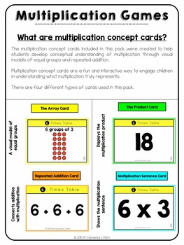 Multiplication Facts 6 Times Table