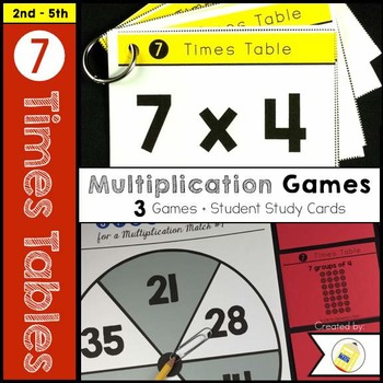 Multiplication Facts 7 Times Table