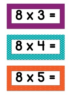 Multiplication Facts (8s) Flashcards