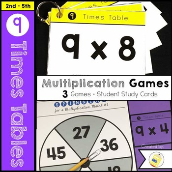 Multiplication Facts 9 Times Table