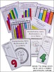 Multiplication Facts ASSESSMENTS /DATA COLLECTION - 2 LEVELS for Most - (0-12)