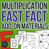 Multiplication Facts Add-On Materials For Number Posters