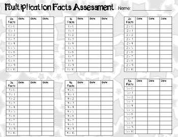 Multiplication Facts Assessment Recording Sheet