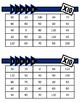 Multiplication Facts Bingo - 10s Flashcards, 30 pre-made Bingo Cards, & more!