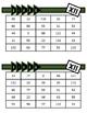 Multiplication Facts Bingo - 11s Flashcards, 30 pre-made Bingo Cards, & more!