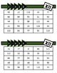 Multiplication Facts Bingo - 11s Flashcards, 30 pre-made B