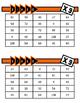 Multiplication Facts Bingo - 9s Flashcards, 30 pre-made Bingo Cards, & more!