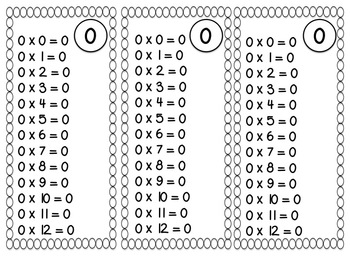 Multiplication Facts Bookmarks 0-12