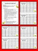 Multiplication Facts Activity