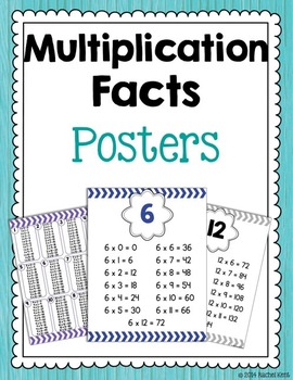 Multiplication Facts Posters