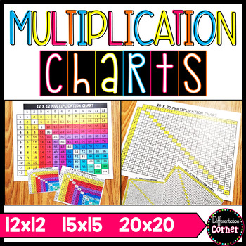 Multiplication Facts Charts By Differentiation Corner Tpt