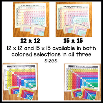Multiplication Facts Charts