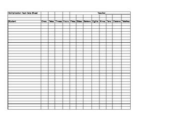 Multiplication Facts Class Data Sheet