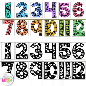 Multiplication Facts Classroom Posters (Multiples 1-12)! (4 Versions Included)