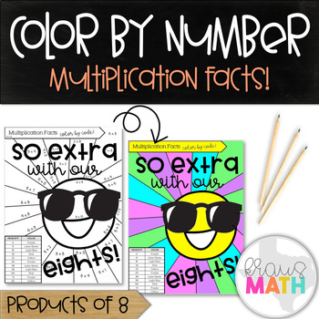 Multiplication Facts Color by Number: So EXTRA with our Eights! (Products of 8)