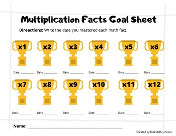 Multiplication Facts Data Tracking Sheets