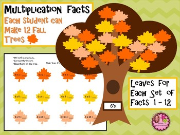 3rd, 4th Grade Multiplication Facts Practice - Autumn Trees