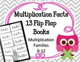 Multiplication Facts Flip Flap Books.Math Interactive Note