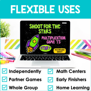 Multiplication Facts Fluency 7's PowerPoint Game