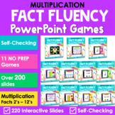 Multiplication Facts Fluency PowerPoint DIGITAL Games {Bundle}