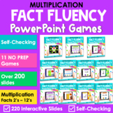Multiplication Facts Fluency PowerPoint DIGITAL Games {Bundle}