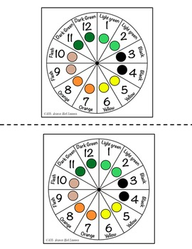 Multiplication Facts Game - 7s {Spin & Color}