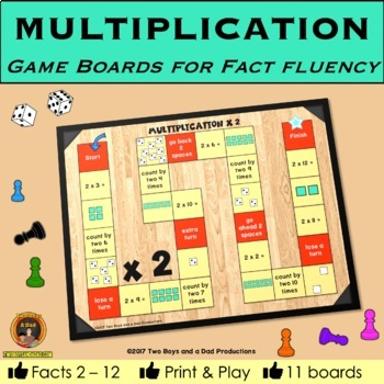 Multiplication Game Boards for Multiplication Tables 2 to 12