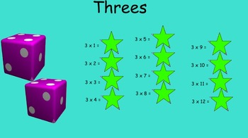 Multiplication Facts-Games and Quizzes