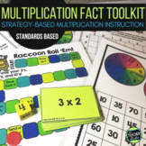 Multiplication Facts Strategy Instruction and Fact Fluency