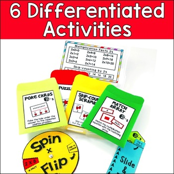 Multiplication Facts Kit {2's}
