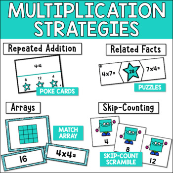 Multiplication Facts Kit {4's}