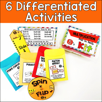Multiplication Facts Kit {5's}