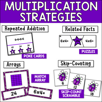 Multiplication Facts Kit {6's}
