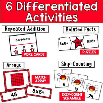 Multiplication Facts Kit {8's}