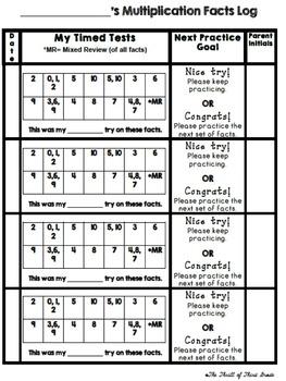 Multiplication Logs--Multiplication Certificates--Multiplication Posters
