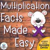 Multiplication Basic Facts Mastery Unit Distance Learning