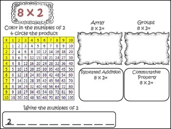Multiplication Facts Mastery (10 mini-booklets & assessments)